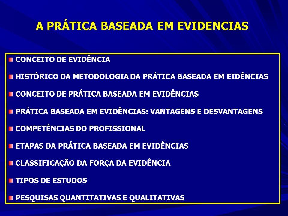 A PRÁTICA BASEADA EM EVIDENCIAS CONCEITO DE EVIDÊNCIA HISTÓRICO DA METODOLOGIA DA PRÁTICA BASEADA EM EIDÊNCIAS CONCEITO DE PRÁTICA BASEADA EM EVIDÊNCIAS PRÁTICA BASEADA EM EVIDÊNCIAS: VANTAGENS E DESVANTAGENS COMPETÊNCIAS DO PROFISSIONAL ETAPAS DA PRÁTICA BASEADA EM EVIDÊNCIAS CLASSIFICAÇÃO DA FORÇA DA EVIDÊNCIA TIPOS DE ESTUDOS PESQUISAS QUANTITATIVAS E QUALITATIVAS