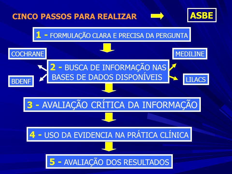 1 - FORMULAÇÃO CLARA E PRECISA DA PERGUNTA 2 - BUSCA DE INFORMAÇÃO NAS BASES DE DADOS DISPONÍVEIS MEDILINECOCHRANE 3 - AVALIAÇÃO CRÍTICA DA INFORMAÇÃO 4 - USO DA EVIDENCIA NA PRÁTICA CLÍNICA LILACS CINCO PASSOS PARA REALIZAR ASBE BDENF 5 - AVALIAÇÃO DOS RESULTADOS