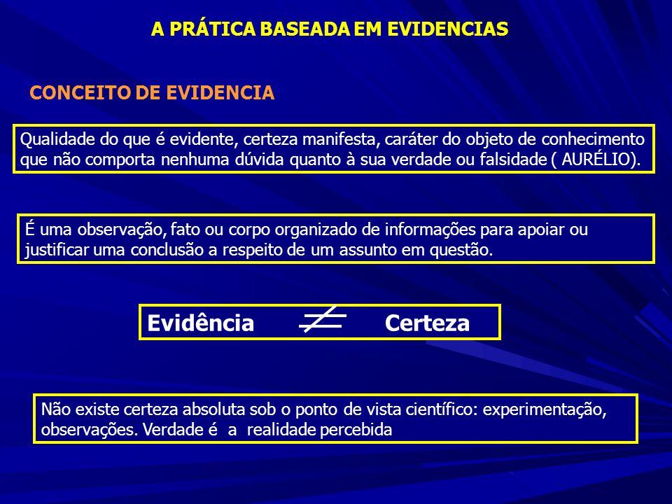 A PRÁTICA BASEADA EM EVIDENCIAS CONCEITO DE EVIDENCIA Qualidade do que é evidente, certeza manifesta, caráter do objeto de conhecimento que não comporta nenhuma dúvida quanto à sua verdade ou falsidade ( AURÉLIO).
