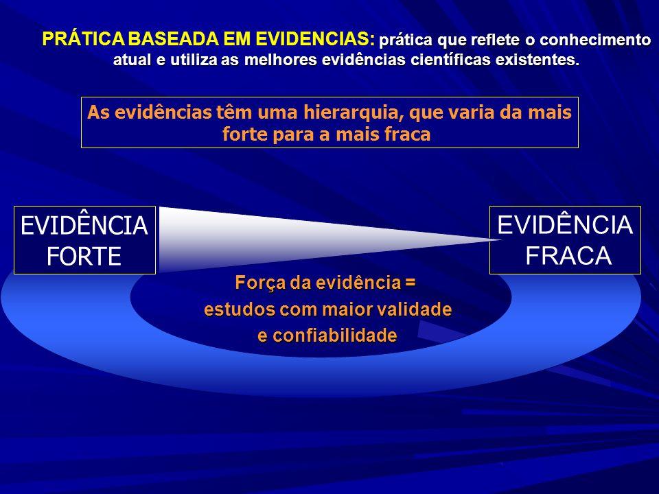 Desenho / delineamento prática que reflete o conhecimento atual e utiliza as melhores evidências científicas existentes. PRÁTICA BASEADA EM EVIDENCIAS