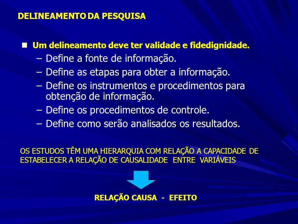 DELINEAMENTO DA PESQUISA Um delineamento deve ter validade e fidedignidade. –Define a fonte de informação. –Define as etapas para obter a informação.