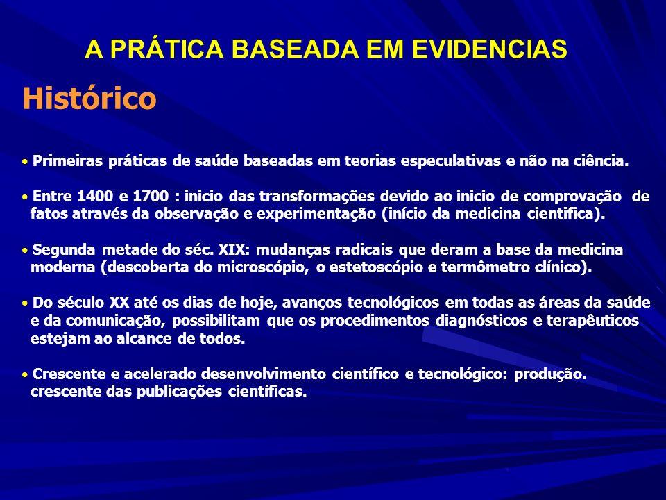 A PRÁTICA BASEADA EM EVIDENCIAS Histórico Primeiras práticas de saúde baseadas em teorias especulativas e não na ciência. Entre 1400 e 1700 : inicio d