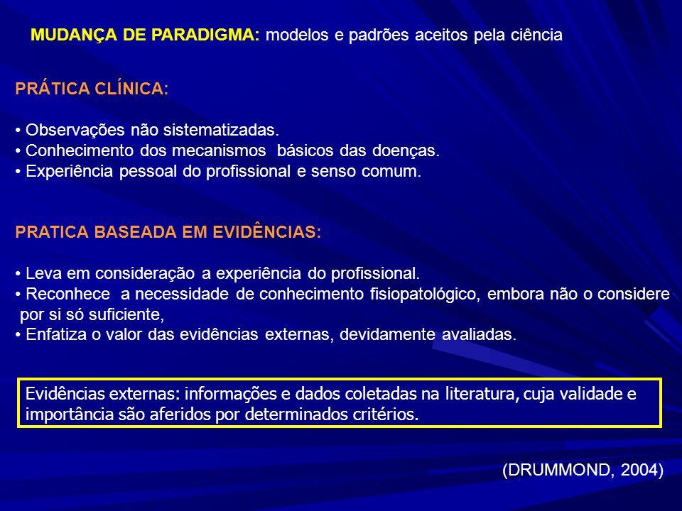 MUDANÇA DE PARADIGMA: modelos e padrões aceitos pela ciência PRÁTICA CLÍNICA: Observações não sistematizadas. Conhecimento dos mecanismos básicos das