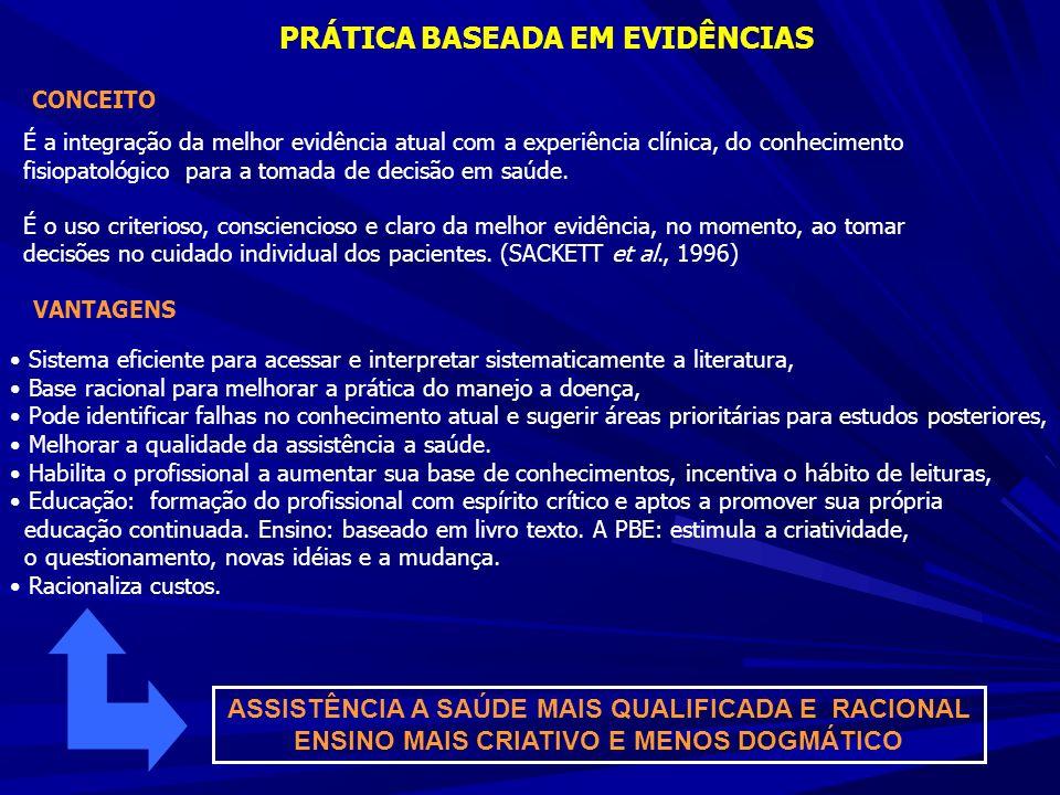 CONCEITO É a integração da melhor evidência atual com a experiência clínica, do conhecimento fisiopatológico para a tomada de decisão em saúde. PRÁTIC