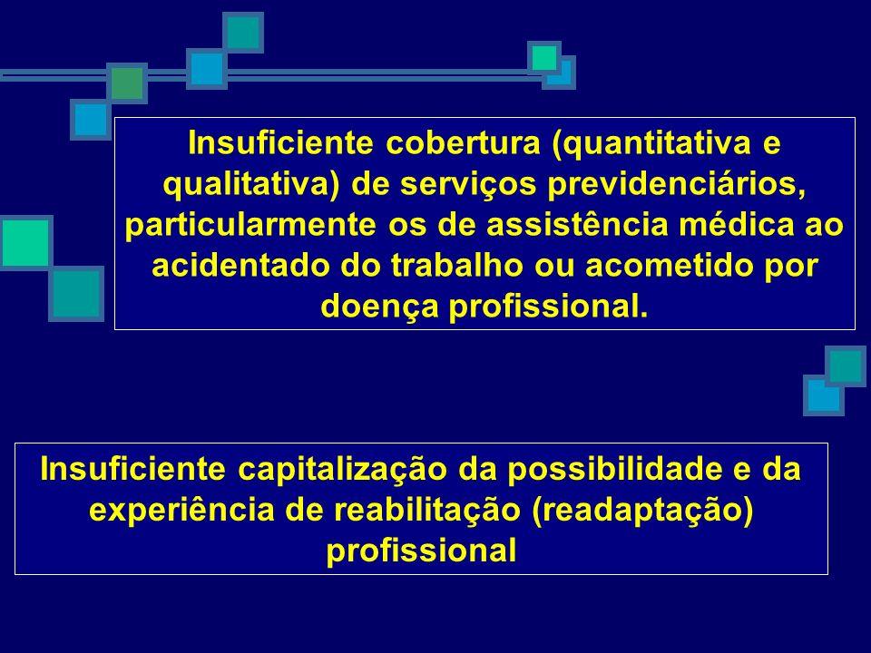 Insuficiente cobertura (quantitativa e qualitativa) de serviços previdenciários, particularmente os de assistência médica ao acidentado do trabalho ou