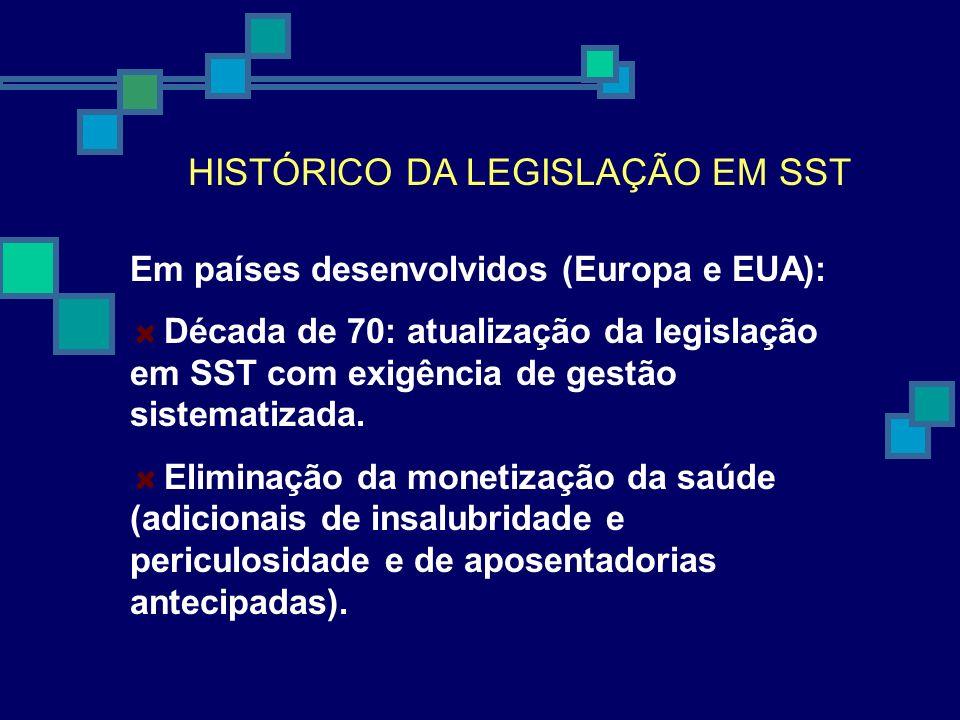 HISTÓRICO DA LEGISLAÇÃO EM SST Em países desenvolvidos (Europa e EUA): Década de 70: atualização da legislação em SST com exigência de gestão sistemat