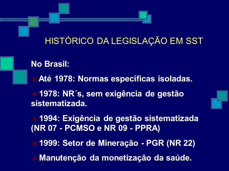 HISTÓRICO DA LEGISLAÇÃO EM SST No Brasil: Até 1978: Normas específicas isoladas. 1978: NR´s, sem exigência de gestão sistematizada. 1994: Exigência de