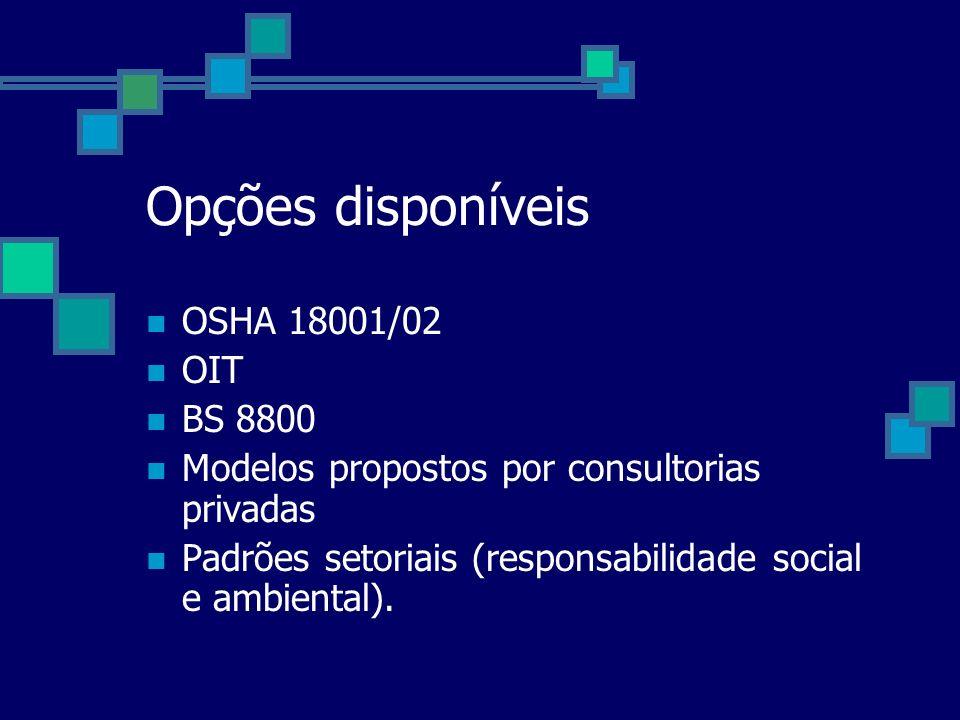 Opções disponíveis OSHA 18001/02 OIT BS 8800 Modelos propostos por consultorias privadas Padrões setoriais (responsabilidade social e ambiental).