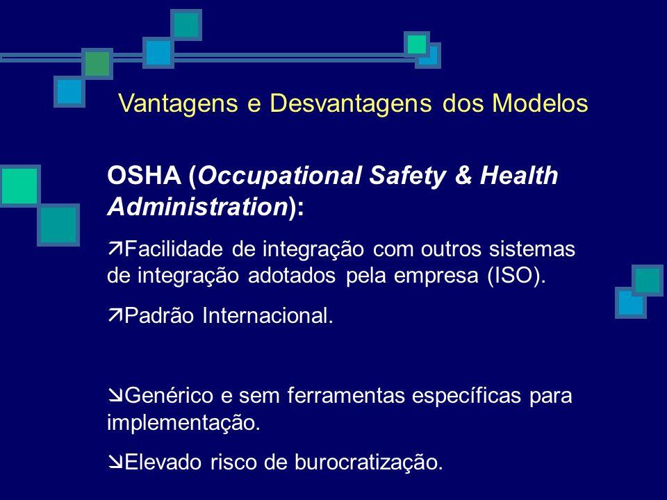Vantagens e Desvantagens dos Modelos OSHA (Occupational Safety & Health Administration): Facilidade de integração com outros sistemas de integração ad