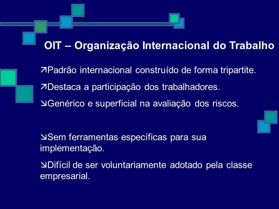 OIT – Organização Internacional do Trabalho Padrão internacional construído de forma tripartite. Destaca a participação dos trabalhadores. Genérico e