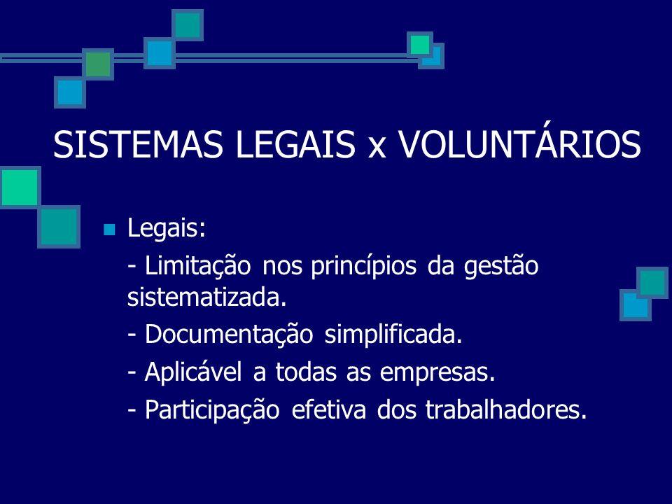 SISTEMAS LEGAIS x VOLUNTÁRIOS Legais: - Limitação nos princípios da gestão sistematizada. - Documentação simplificada. - Aplicável a todas as empresas