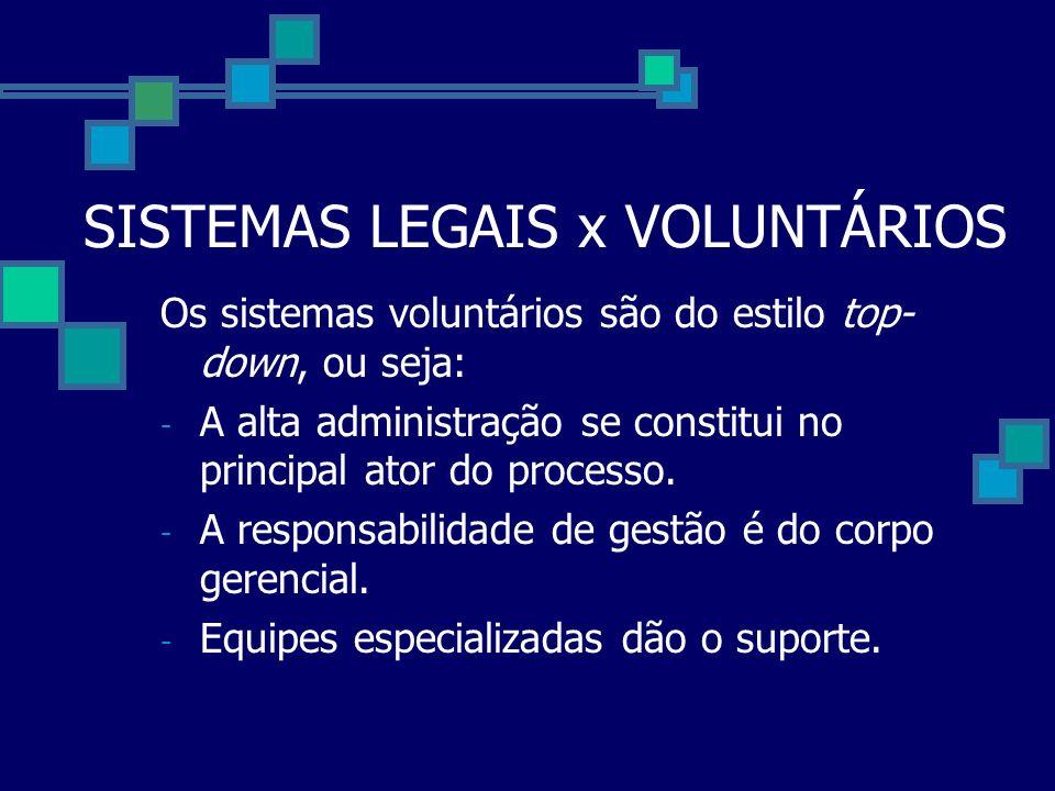 SISTEMAS LEGAIS x VOLUNTÁRIOS Os sistemas voluntários são do estilo top- down, ou seja: - A alta administração se constitui no principal ator do proce