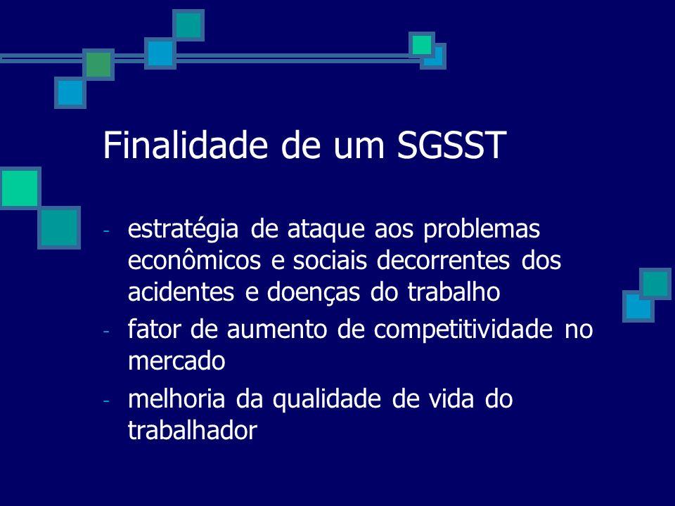 Finalidade de um SGSST - estratégia de ataque aos problemas econômicos e sociais decorrentes dos acidentes e doenças do trabalho - fator de aumento de