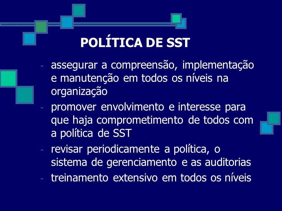 POLÍTICA DE SST - assegurar a compreensão, implementação e manutenção em todos os níveis na organização - promover envolvimento e interesse para que h