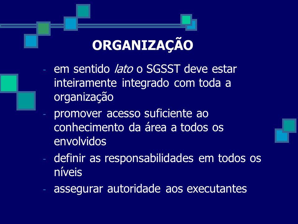 ORGANIZAÇÃO - em sentido lato o SGSST deve estar inteiramente integrado com toda a organização - promover acesso suficiente ao conhecimento da área a