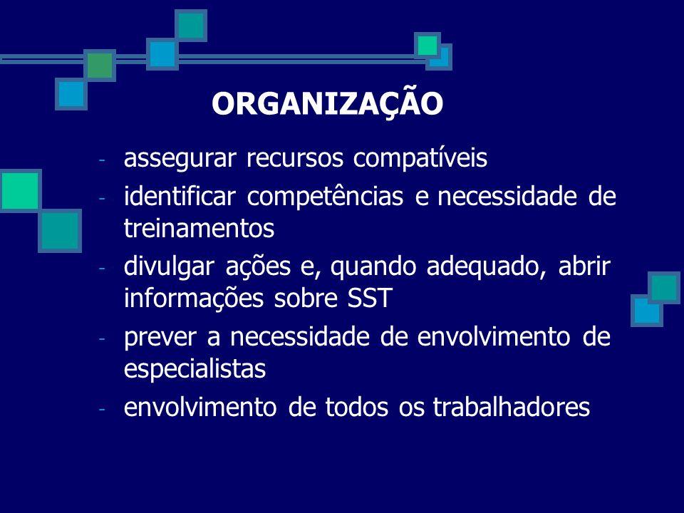 ORGANIZAÇÃO - assegurar recursos compatíveis - identificar competências e necessidade de treinamentos - divulgar ações e, quando adequado, abrir infor
