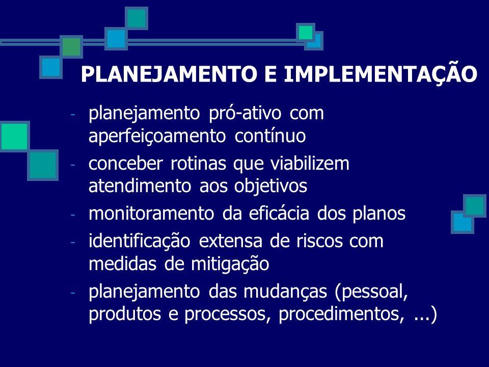PLANEJAMENTO E IMPLEMENTAÇÃO - planejamento pró-ativo com aperfeiçoamento contínuo - conceber rotinas que viabilizem atendimento aos objetivos - monit