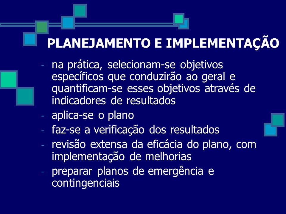 PLANEJAMENTO E IMPLEMENTAÇÃO - na prática, selecionam-se objetivos específicos que conduzirão ao geral e quantificam-se esses objetivos através de ind