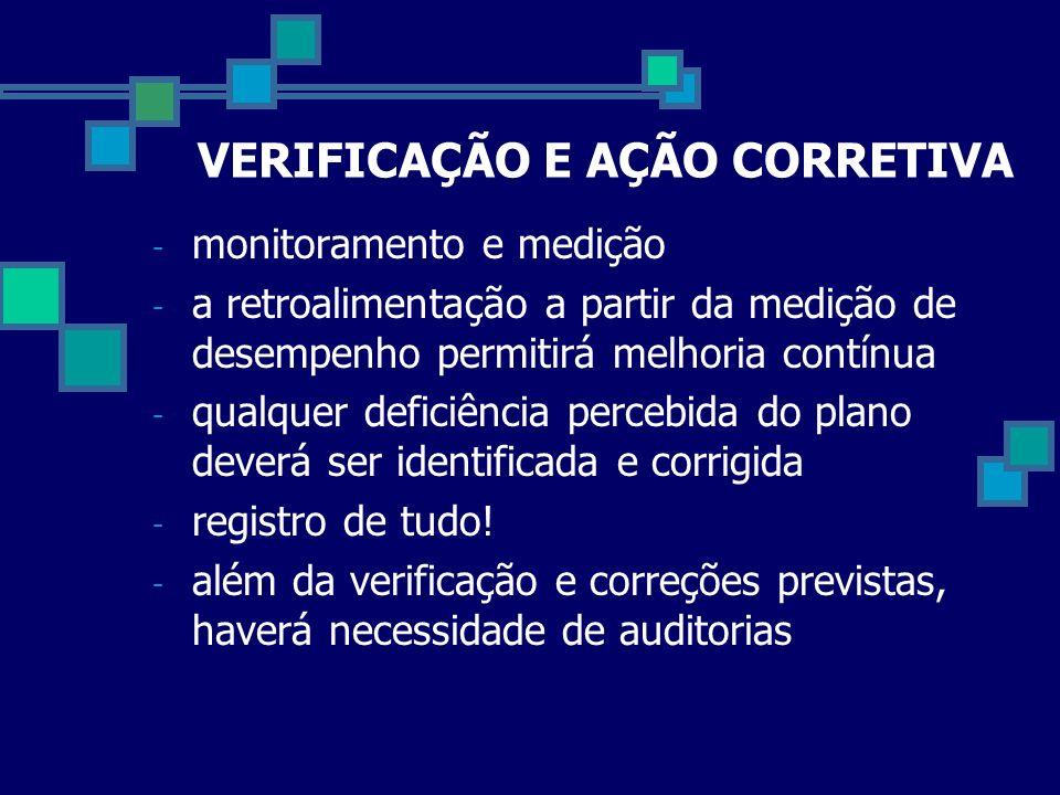 VERIFICAÇÃO E AÇÃO CORRETIVA - monitoramento e medição - a retroalimentação a partir da medição de desempenho permitirá melhoria contínua - qualquer d