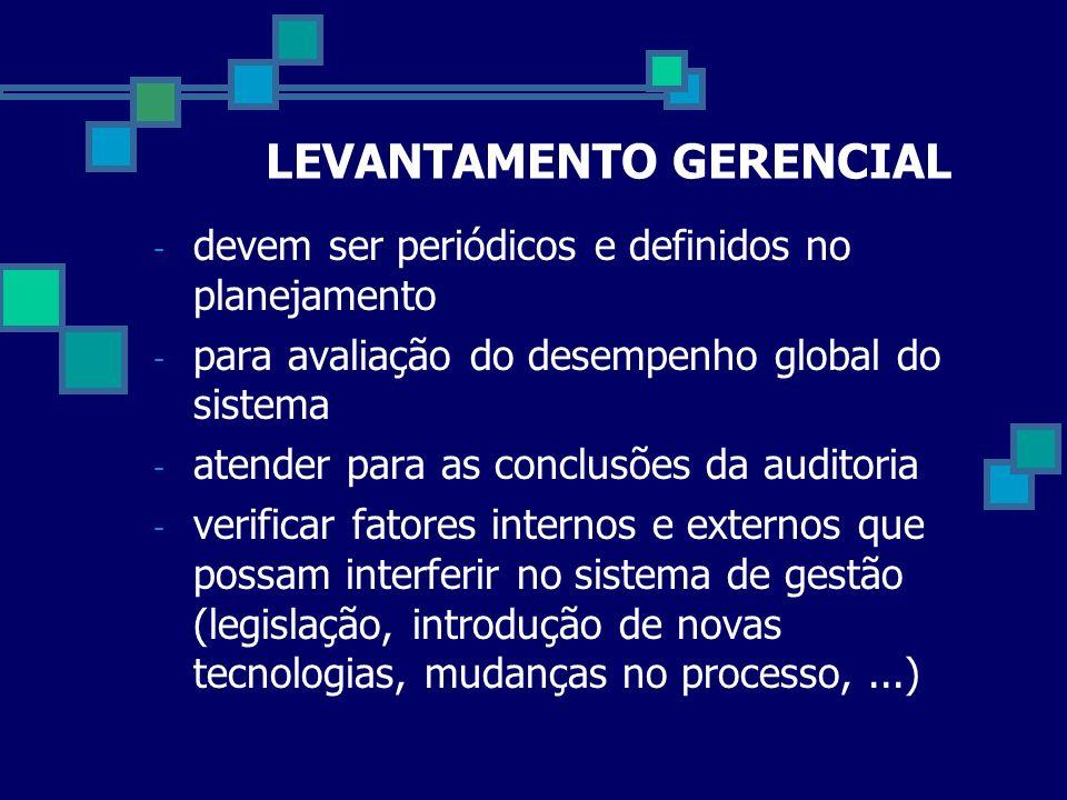 LEVANTAMENTO GERENCIAL - devem ser periódicos e definidos no planejamento - para avaliação do desempenho global do sistema - atender para as conclusõe