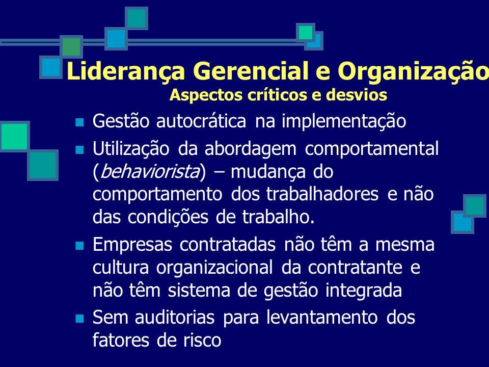 Liderança Gerencial e Organização Aspectos críticos e desvios Gestão autocrática na implementação Utilização da abordagem comportamental (behaviorista