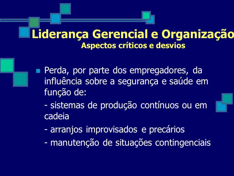 Liderança Gerencial e Organização Aspectos críticos e desvios Perda, por parte dos empregadores, da influência sobre a segurança e saúde em função de: