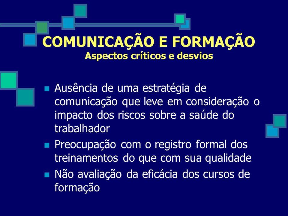 COMUNICAÇÃO E FORMAÇÃO Aspectos críticos e desvios Ausência de uma estratégia de comunicação que leve em consideração o impacto dos riscos sobre a saú