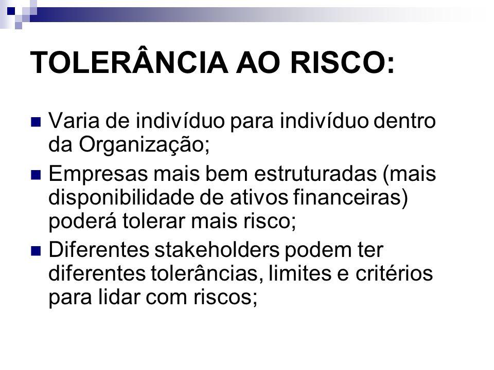 TOLERÂNCIA AO RISCO: Varia de indivíduo para indivíduo dentro da Organização; Empresas mais bem estruturadas (mais disponibilidade de ativos financeir