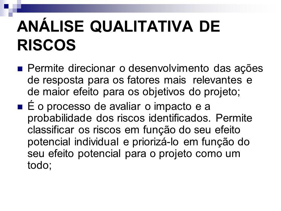 ANÁLISE QUALITATIVA DE RISCOS Permite direcionar o desenvolvimento das ações de resposta para os fatores mais relevantes e de maior efeito para os obj
