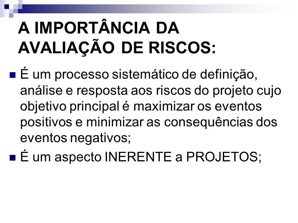 A IMPORTÂNCIA DA AVALIAÇÃO DE RISCOS: É um processo sistemático de definição, análise e resposta aos riscos do projeto cujo objetivo principal é maxim