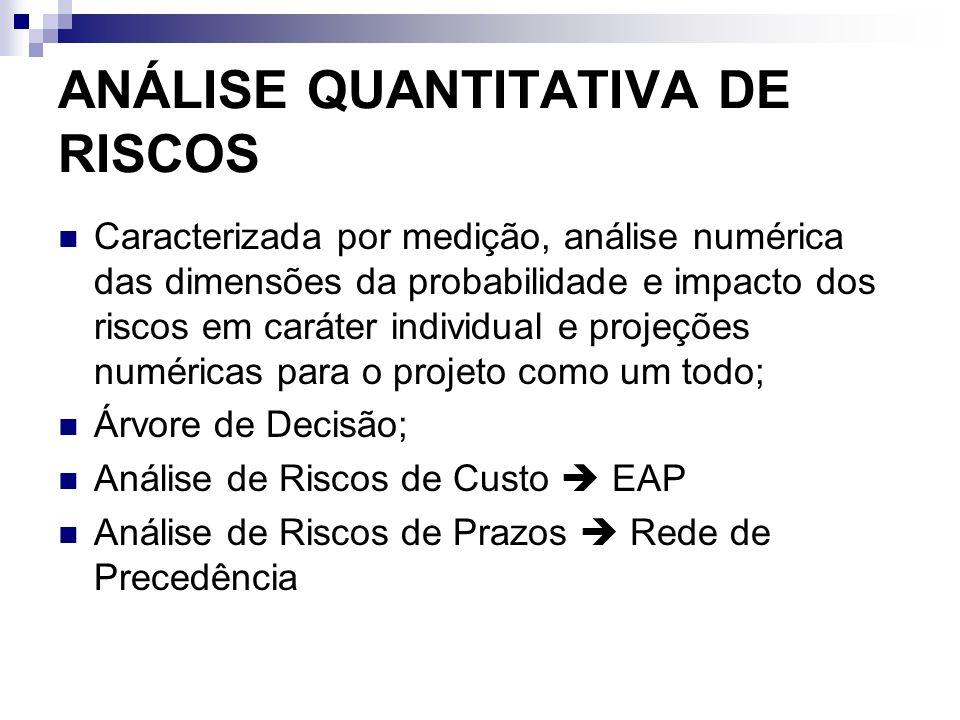 ANÁLISE QUANTITATIVA DE RISCOS Caracterizada por medição, análise numérica das dimensões da probabilidade e impacto dos riscos em caráter individual e