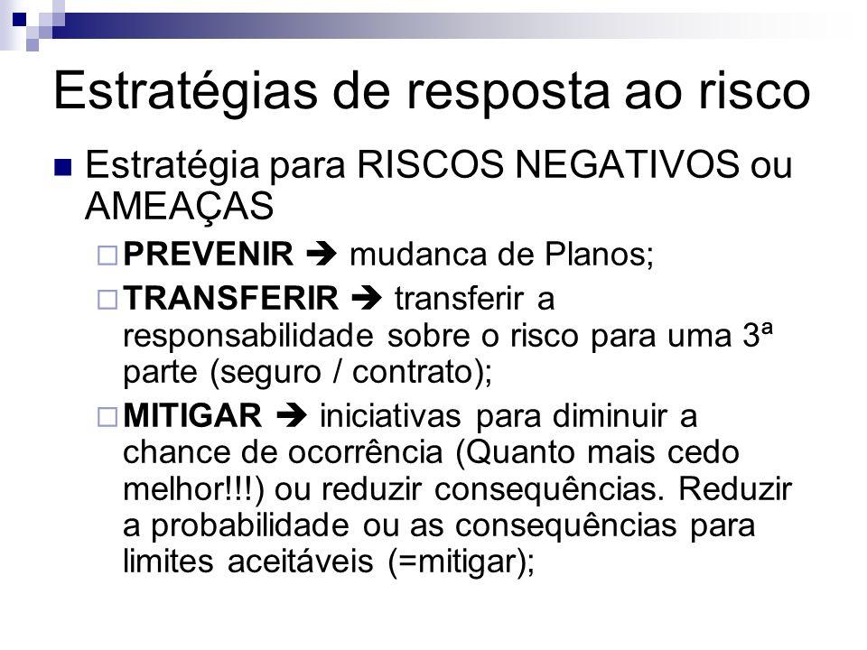 Estratégias de resposta ao risco Estratégia para RISCOS NEGATIVOS ou AMEAÇAS PREVENIR mudanca de Planos; TRANSFERIR transferir a responsabilidade sobr