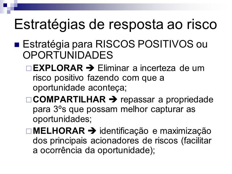 Estratégias de resposta ao risco Estratégia para RISCOS POSITIVOS ou OPORTUNIDADES EXPLORAR Eliminar a incerteza de um risco positivo fazendo com que