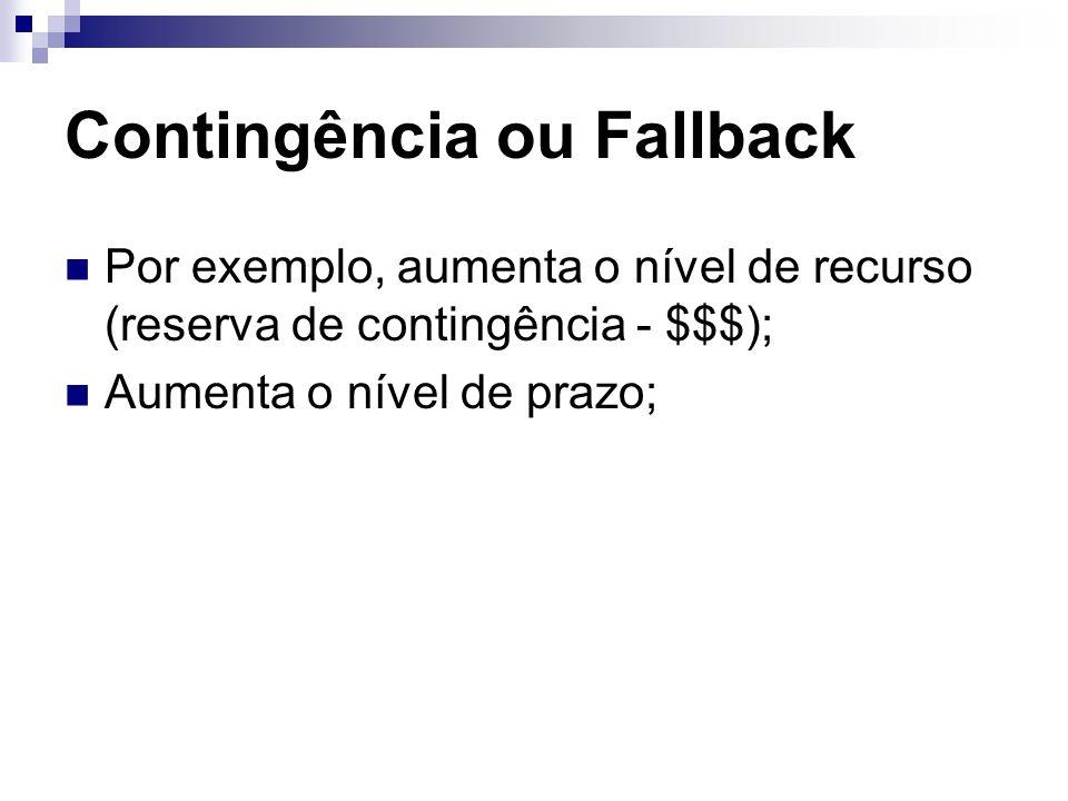 Contingência ou Fallback Por exemplo, aumenta o nível de recurso (reserva de contingência - $$$); Aumenta o nível de prazo;