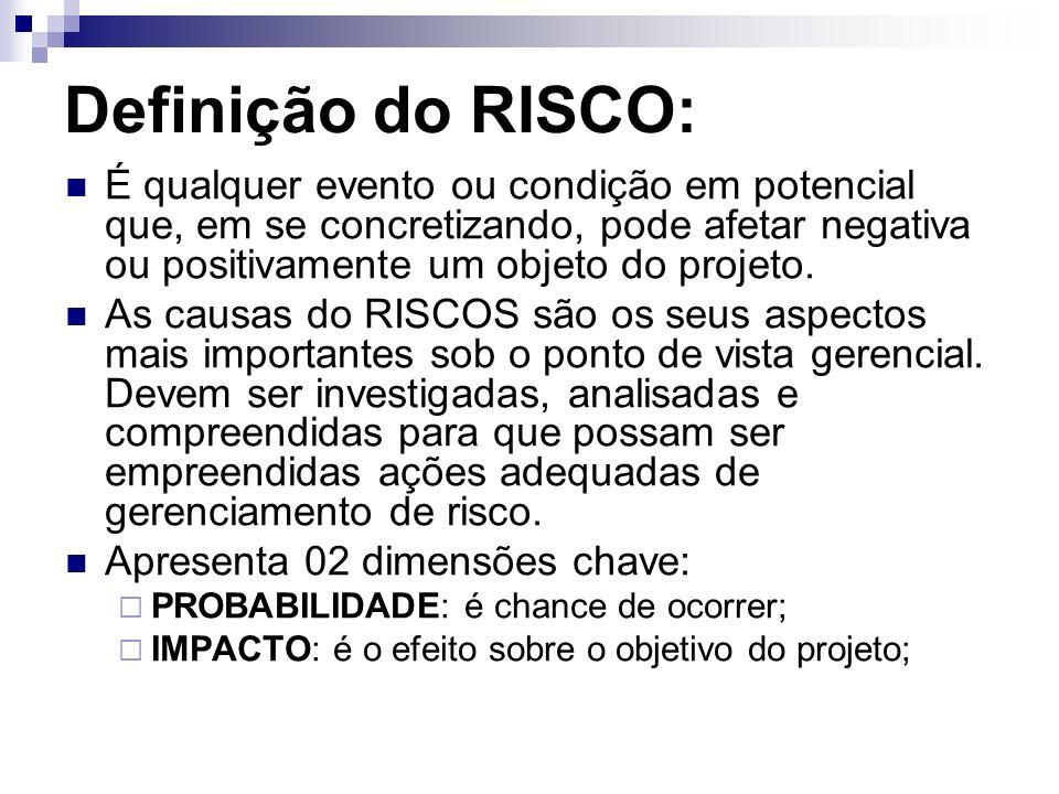 Definição do RISCO: É qualquer evento ou condição em potencial que, em se concretizando, pode afetar negativa ou positivamente um objeto do projeto. A