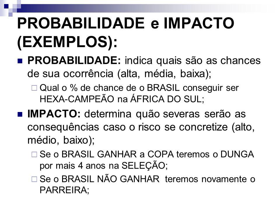 PROBABILIDADE e IMPACTO (EXEMPLOS): PROBABILIDADE: indica quais são as chances de sua ocorrência (alta, média, baixa); Qual o % de chance de o BRASIL