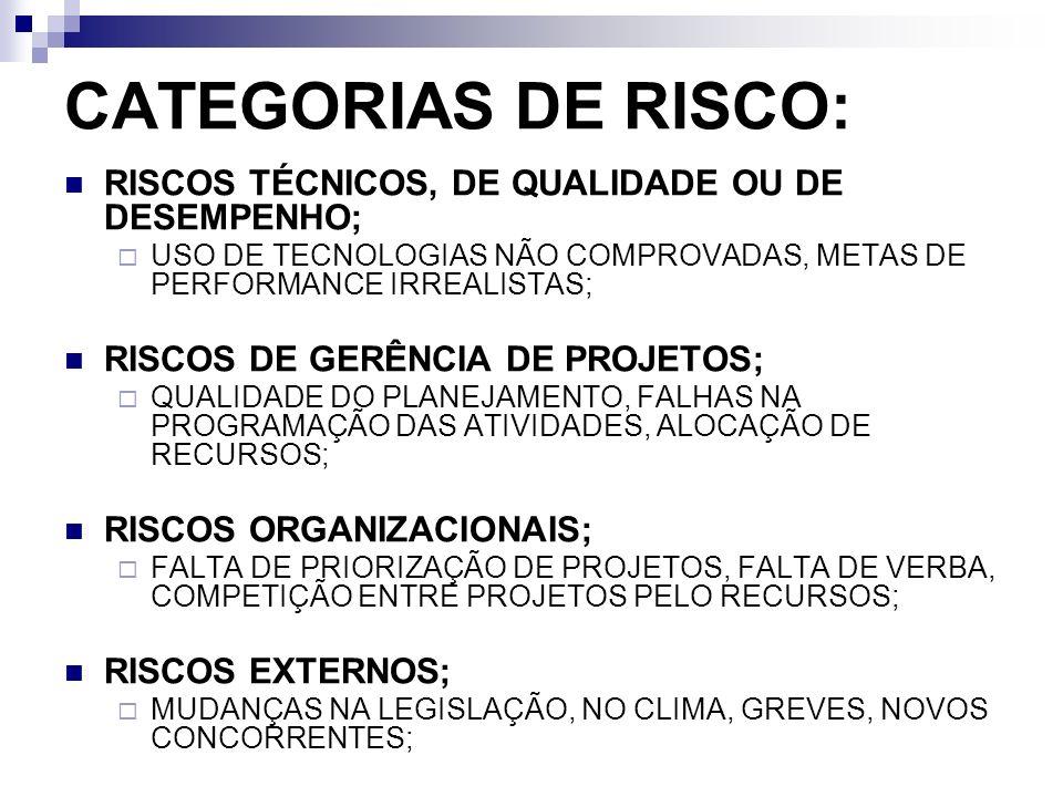 CATEGORIAS DE RISCO: RISCOS TÉCNICOS, DE QUALIDADE OU DE DESEMPENHO; USO DE TECNOLOGIAS NÃO COMPROVADAS, METAS DE PERFORMANCE IRREALISTAS; RISCOS DE G
