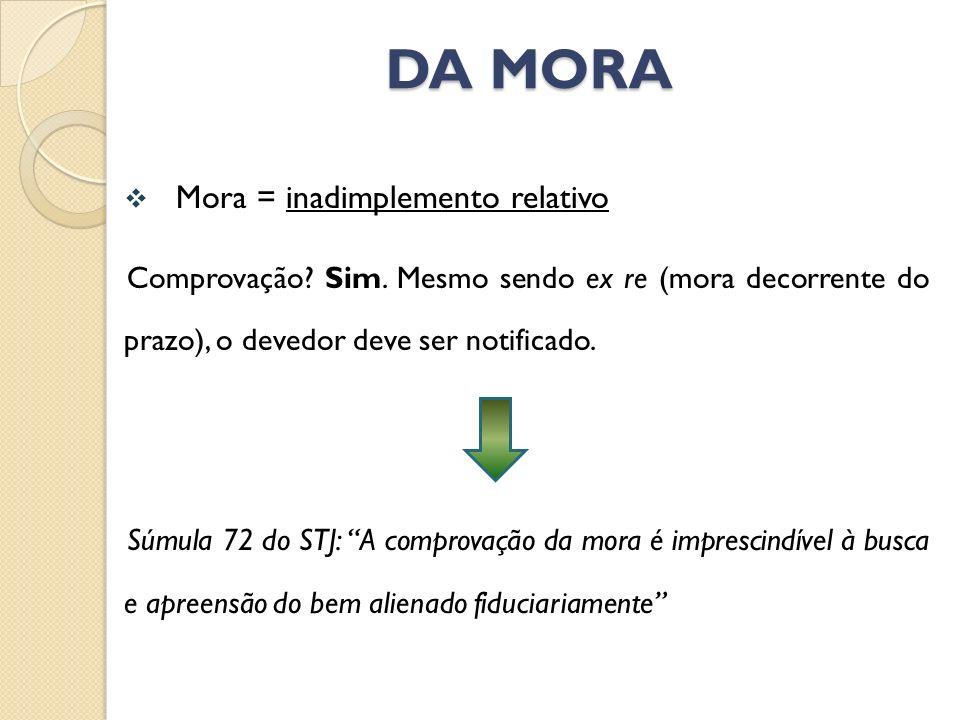 DA MORA Mora = inadimplemento relativo Comprovação? Sim. Mesmo sendo ex re (mora decorrente do prazo), o devedor deve ser notificado. Súmula 72 do STJ