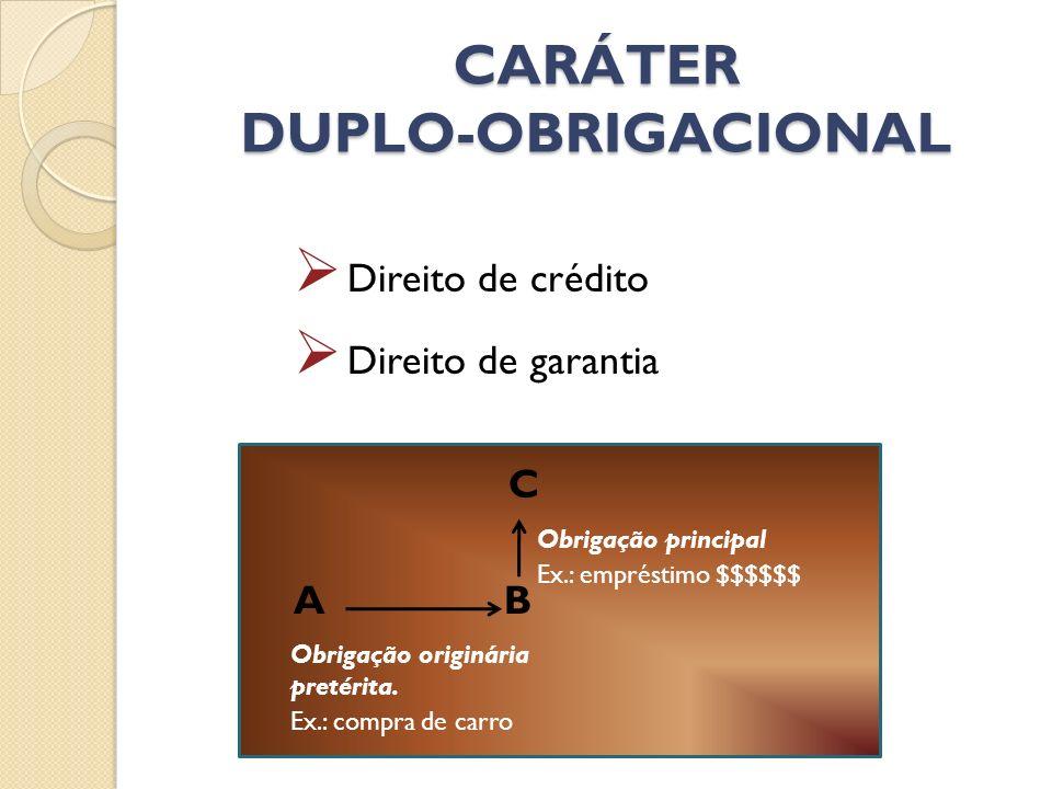 CARÁTER DUPLO-OBRIGACIONAL Direito de crédito Direito de garantia C A B Obrigação originária pretérita. Ex.: compra de carro Obrigação principal Ex.: