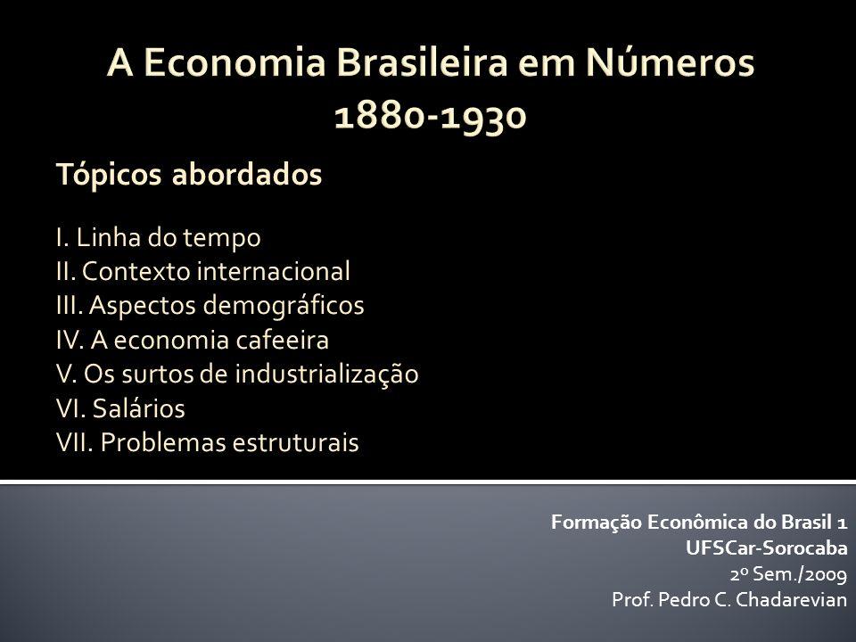 A Economia Brasileira em Números 1880-1929 VII.Bibliografia CANO, W.