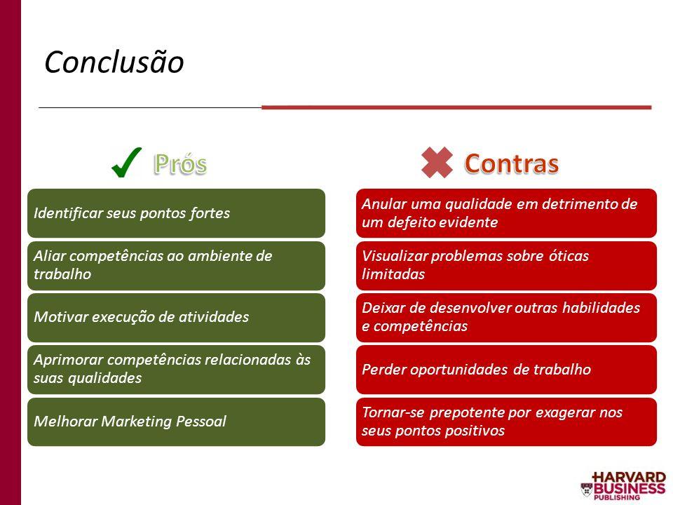 Conclusão Identificar seus pontos fortes Aliar competências ao ambiente de trabalho Motivar execução de atividades Aprimorar competências relacionadas