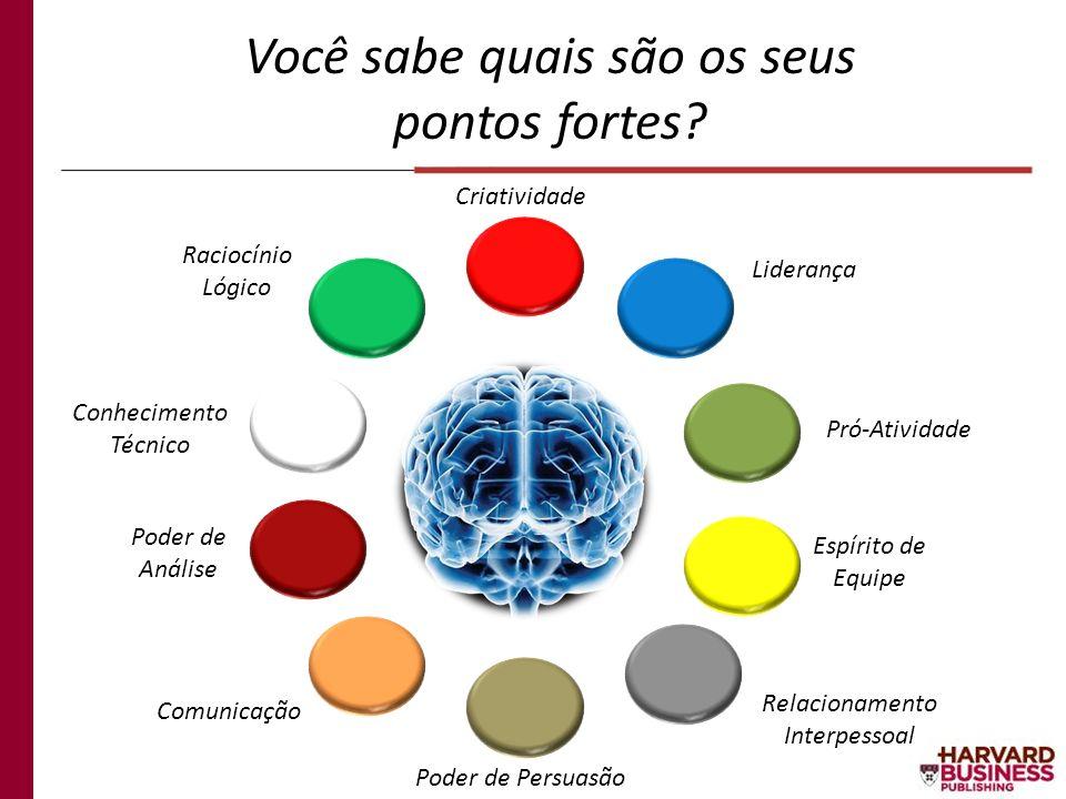 Você sabe quais são os seus pontos fortes? Criatividade Liderança Pró-Atividade Poder de Análise Raciocínio Lógico Relacionamento Interpessoal Poder d