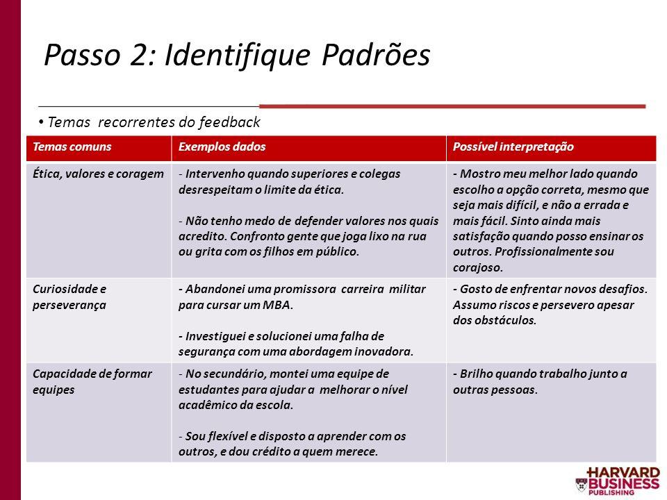 Passo 2: Identifique Padrões Temas recorrentes do feedback Temas comunsExemplos dadosPossível interpretação Ética, valores e coragem- Intervenho quand