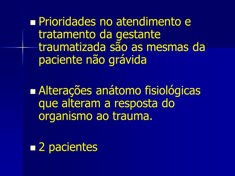 Prioridades no atendimento e tratamento da gestante traumatizada são as mesmas da paciente não grávida Alterações anátomo fisiológicas que alteram a r