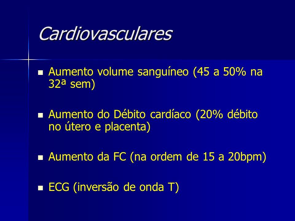 Cardiovasculares Aumento volume sanguíneo (45 a 50% na 32ª sem) Aumento do Débito cardíaco (20% débito no útero e placenta) Aumento da FC (na ordem de