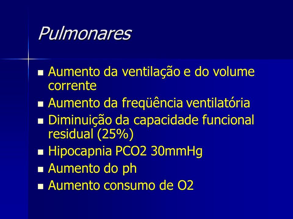 Pulmonares Aumento da ventilação e do volume corrente Aumento da freqüência ventilatória Diminuição da capacidade funcional residual (25%) Hipocapnia