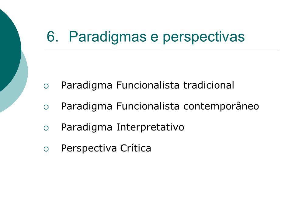 6.Paradigmas e perspectivas Paradigma Funcionalista tradicional Paradigma Funcionalista contemporâneo Paradigma Interpretativo Perspectiva Crítica