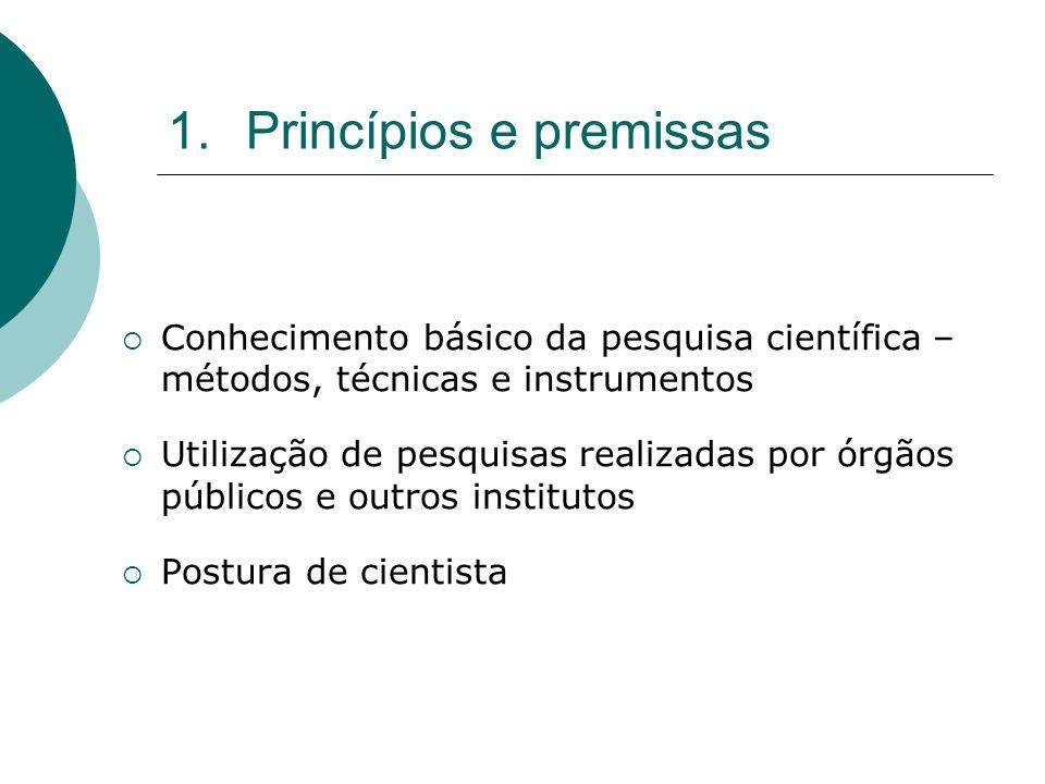 1.Princípios e premissas Conhecimento básico da pesquisa científica – métodos, técnicas e instrumentos Utilização de pesquisas realizadas por órgãos p