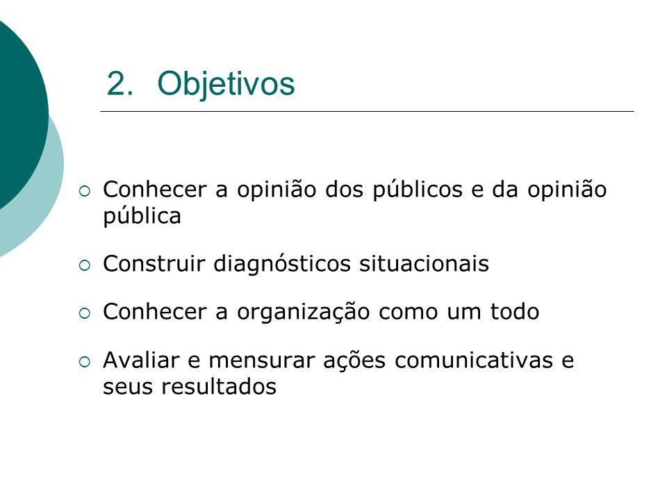 2.Objetivos Conhecer a opinião dos públicos e da opinião pública Construir diagnósticos situacionais Conhecer a organização como um todo Avaliar e men