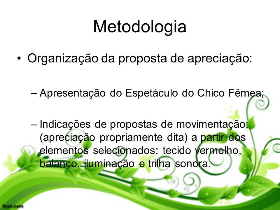 Metodologia Organização da proposta de apreciação: –Apresentação do Espetáculo do Chico Fêmea; –Indicações de propostas de movimentação; (apreciação p